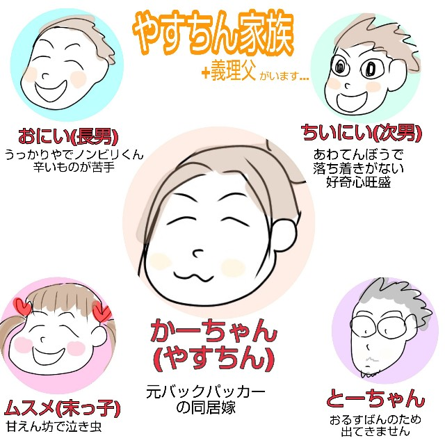 f:id:yasuchin55:20180708154104j:plain