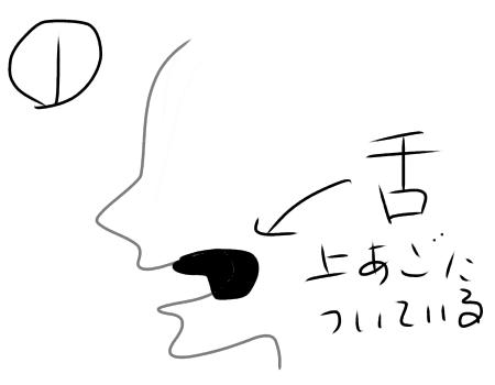 f:id:yasuchin55:20180912150608p:plain