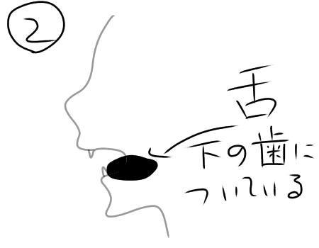 f:id:yasuchin55:20180912150625p:plain