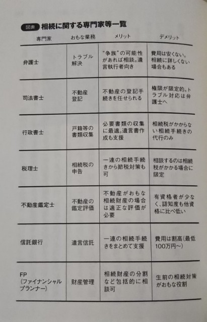 f:id:yasuchin55:20190930125454j:image
