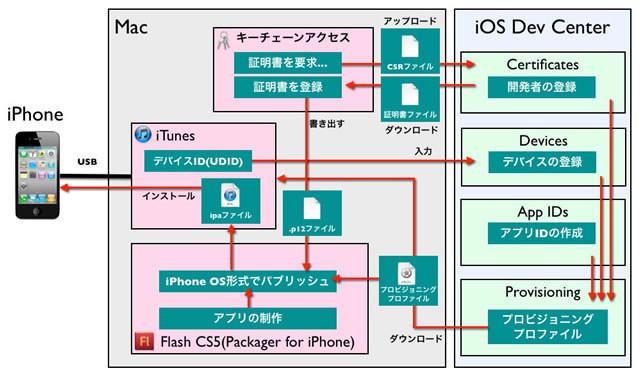 f:id:yasuda0404:20131011162257j:plain