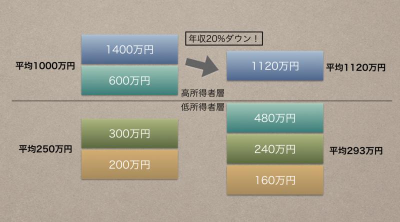 f:id:yasuda0404:20161114083559p:plain