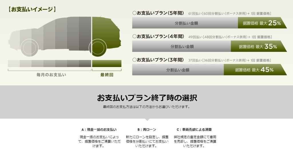 f:id:yasudashi:20190108091712j:plain