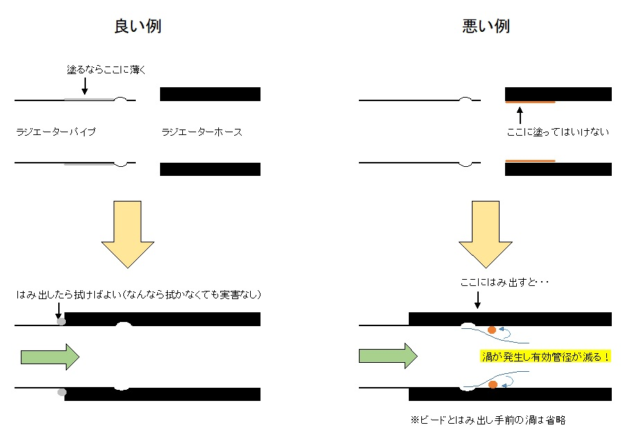f:id:yasudaspeed:20210525060437j:plain
