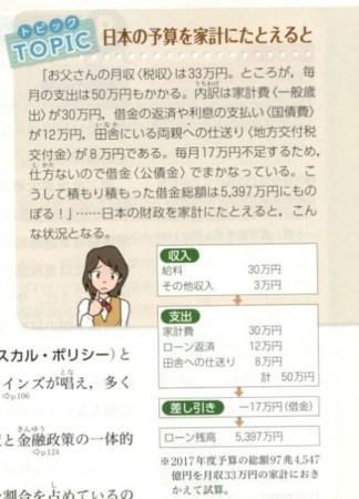 f:id:yasudayasuhiro:20180528214723j:image