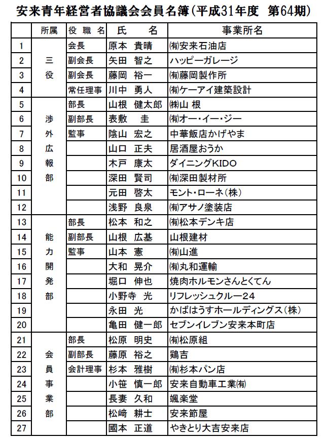 f:id:yasugi-seikei:20190108175940p:plain