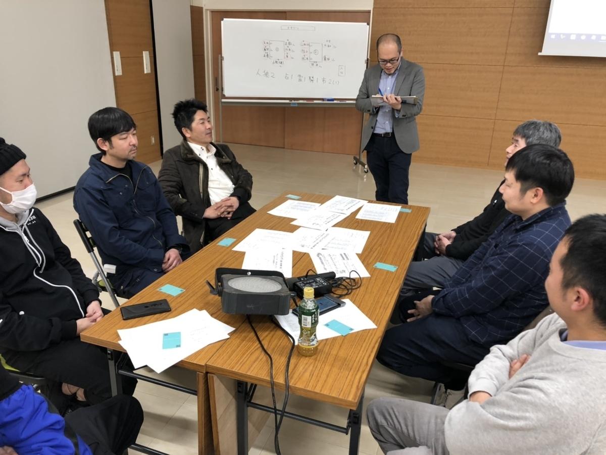f:id:yasugi-seikei:20200218151730j:plain