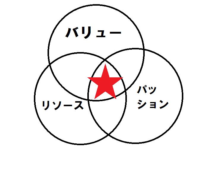 f:id:yasugon1000:20170701183117p:plain
