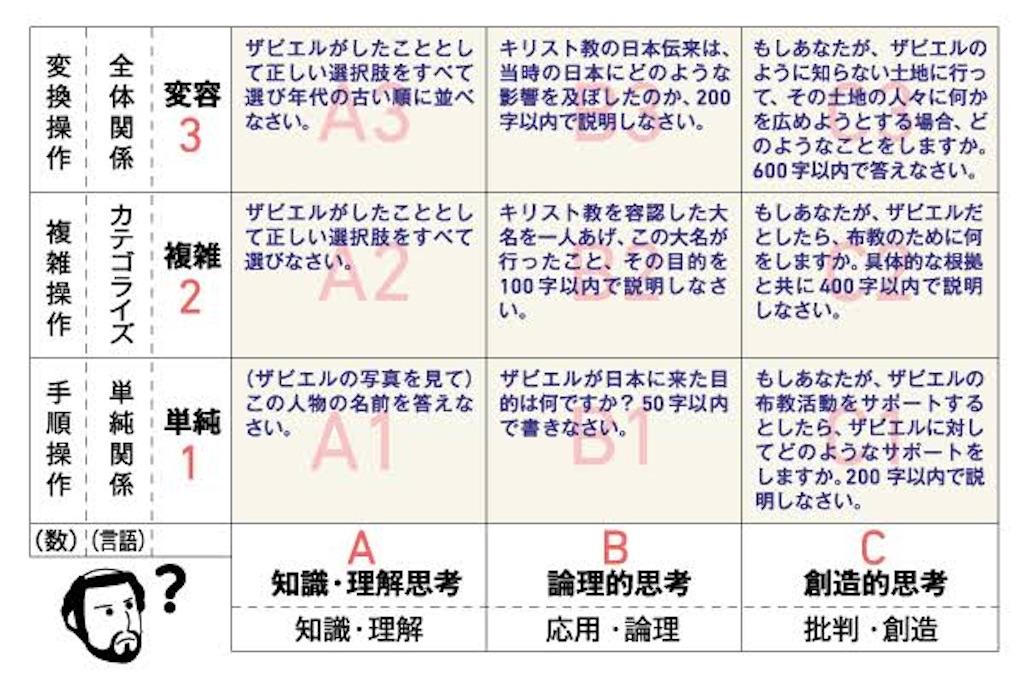 f:id:yasuhara5:20191231115201j:image