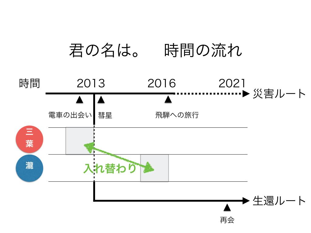 f:id:yasuhiroa24:20160927205526j:plain