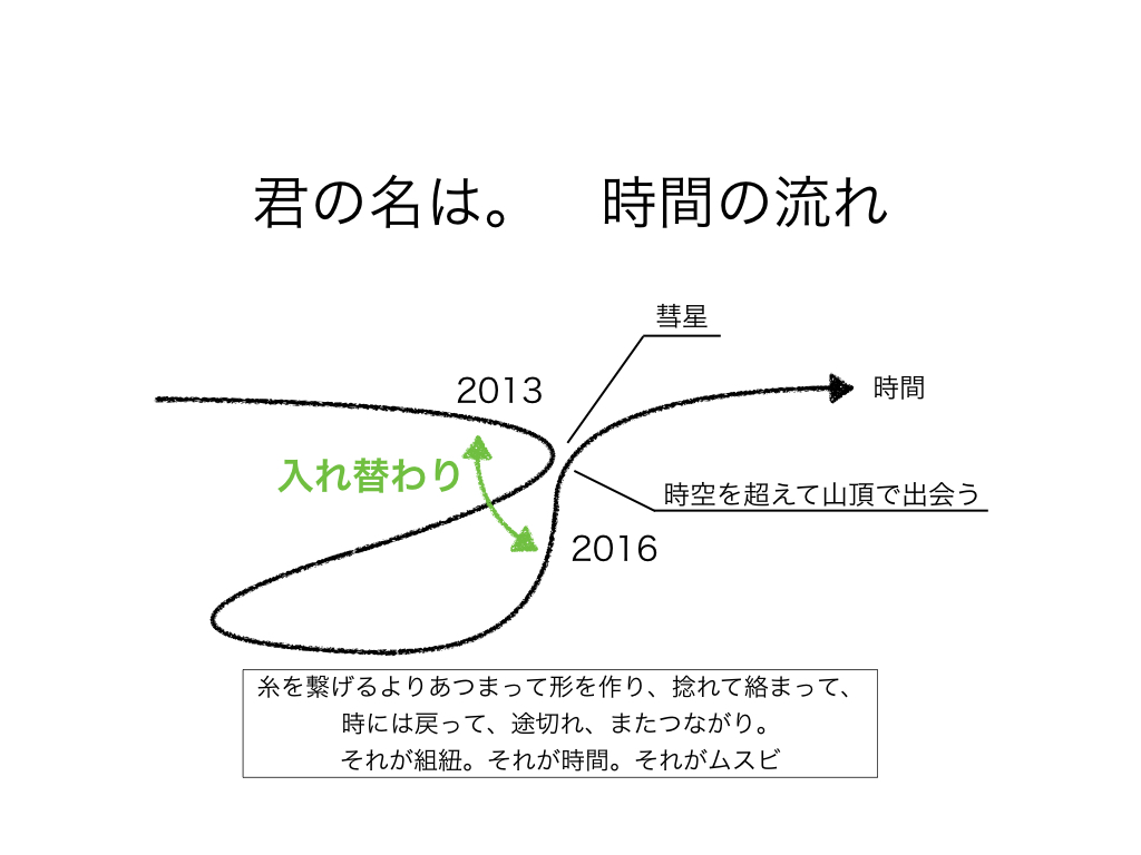 f:id:yasuhiroa24:20160927205535j:plain