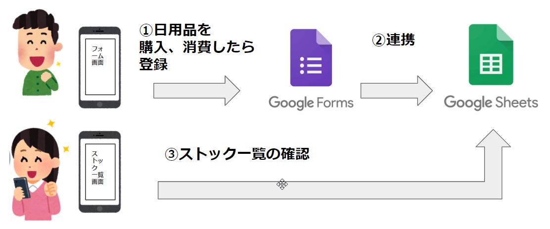 f:id:yasuhiroa24:20210105190553p:plain