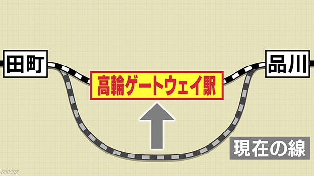 f:id:yasuhirokamei0912:20191209224504j:plain