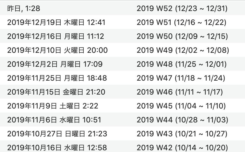 f:id:yasuhiroki:20200101154848p:plain
