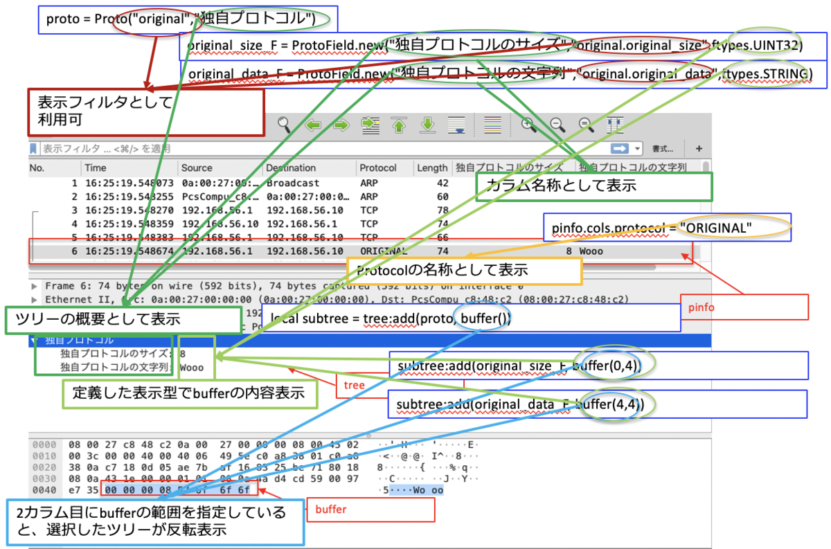 f:id:yasuikj:20200313115244p:plain
