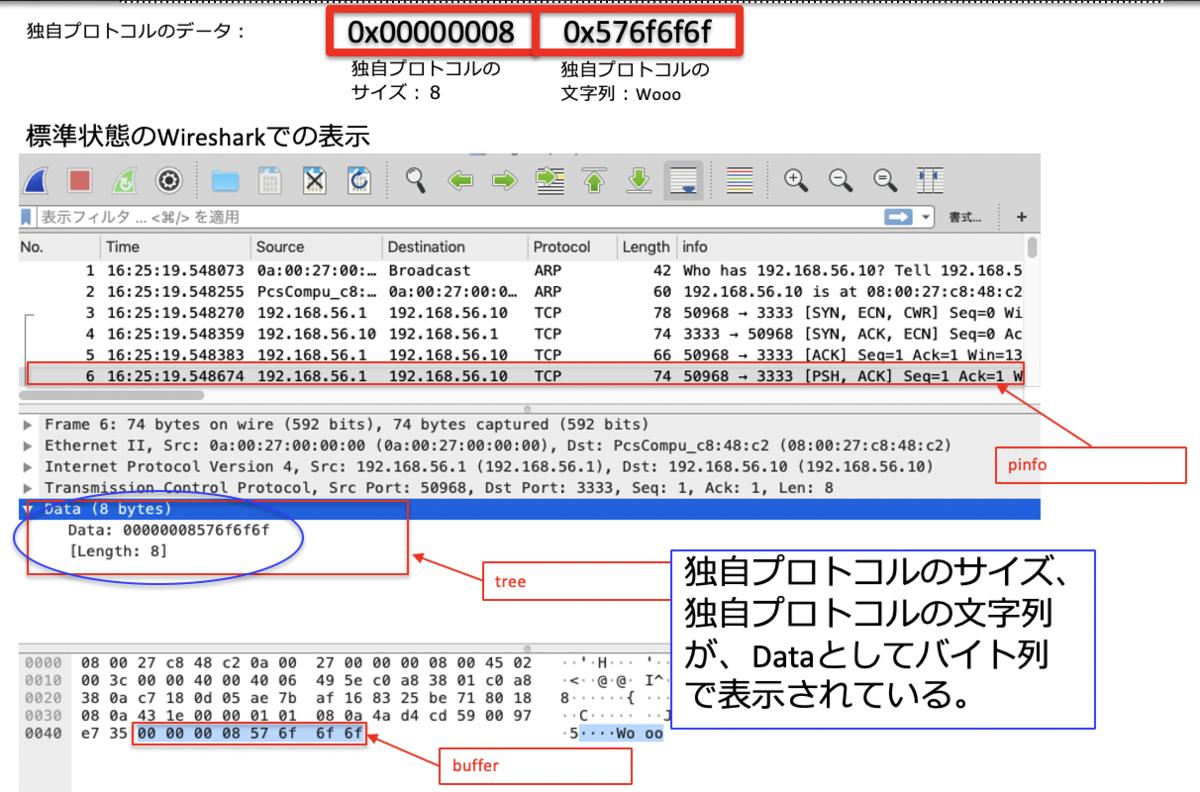 f:id:yasuikj:20200313120828p:plain