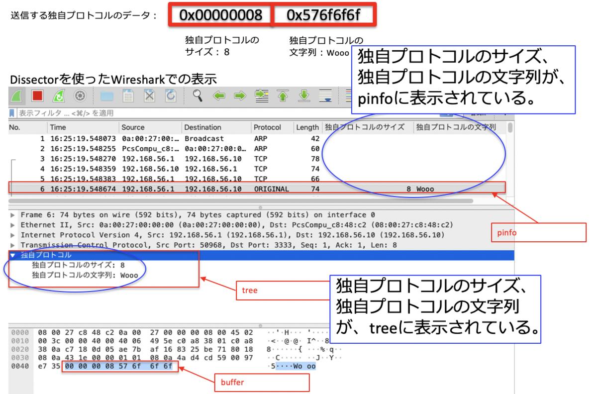 f:id:yasuikj:20200313121425p:plain
