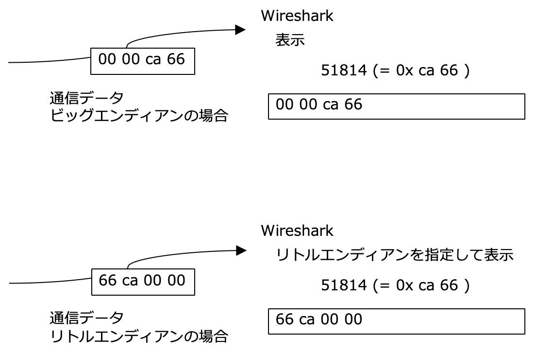 f:id:yasuikj:20200318003938p:plain