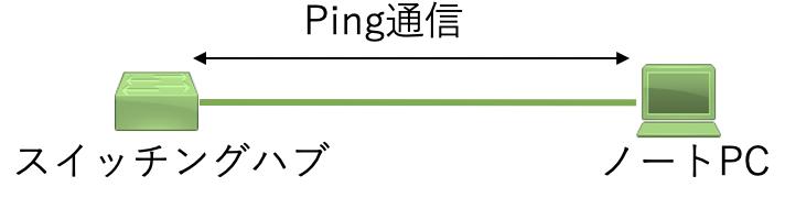 f:id:yasuikj:20200330184913p:plain:w300
