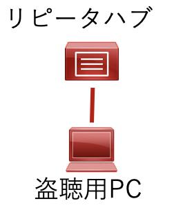 f:id:yasuikj:20200330185507p:plain:w100