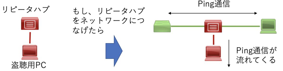 f:id:yasuikj:20200330185921p:plain