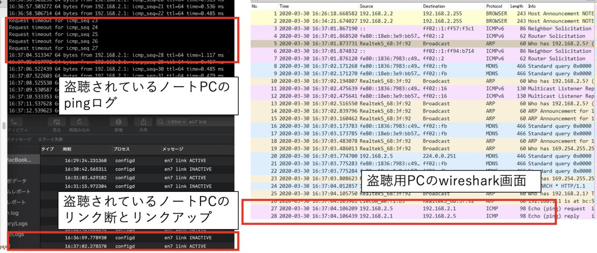 f:id:yasuikj:20200402155643p:plain