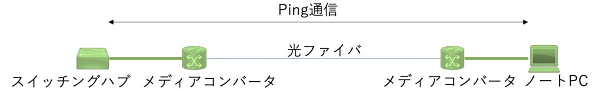 f:id:yasuikj:20200522141211p:plain:w450