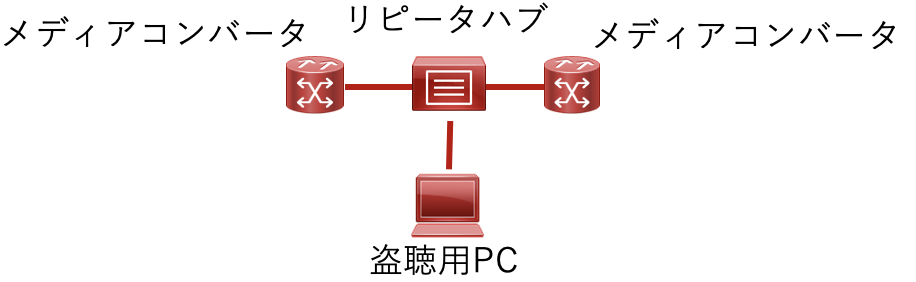 f:id:yasuikj:20200522142412p:plain:w350
