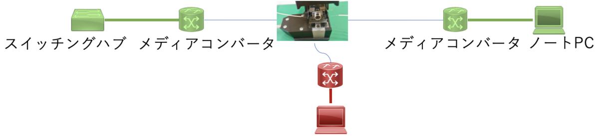 f:id:yasuikj:20200525164327p:plain
