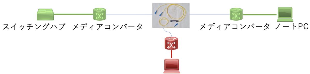 f:id:yasuikj:20200616155951p:plain