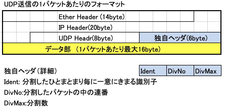 f:id:yasuikj:20200825172927p:plain