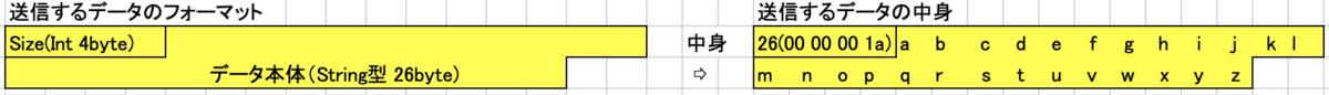 f:id:yasuikj:20200826171526p:plain