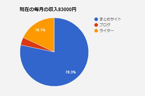 f:id:yasuisoutarou19:20170511100745p:plain