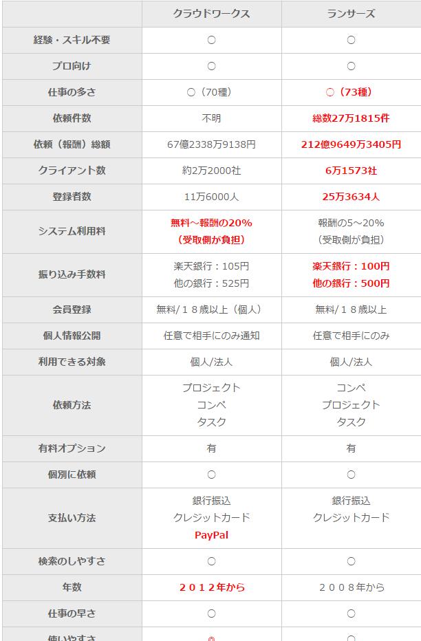 f:id:yasuisoutarou19:20170604065642p:plain