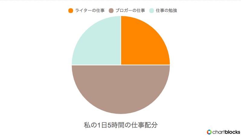 f:id:yasuisoutarou19:20180826170231p:plain