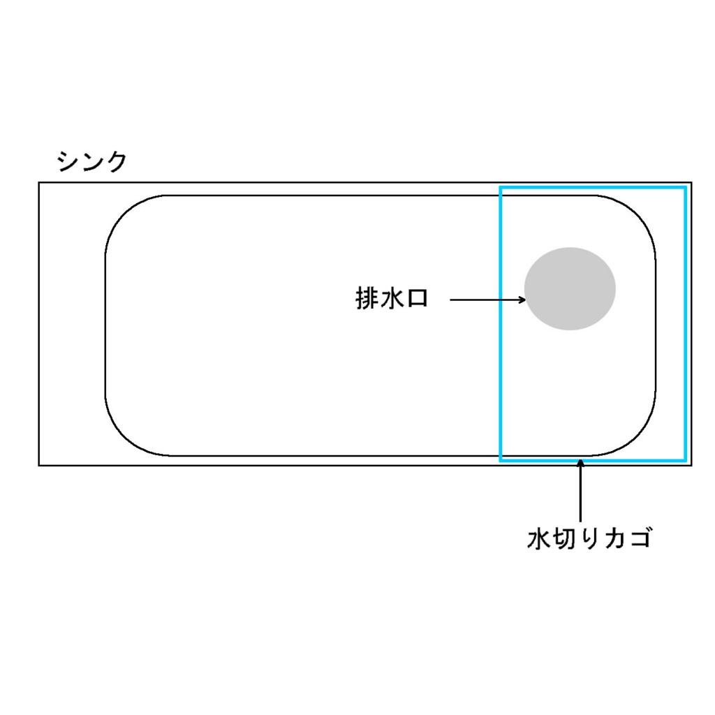f:id:yasuka9981:20160902130127j:plain
