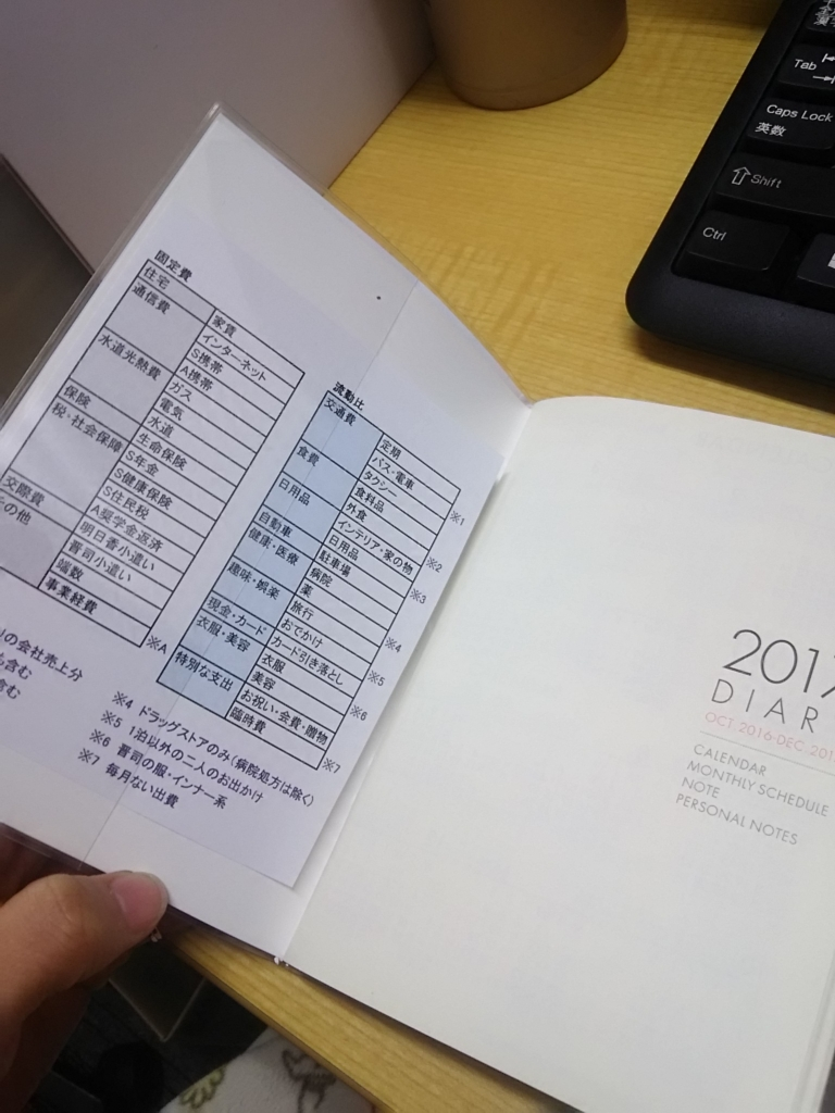 f:id:yasuka9981:20161101104438j:plain