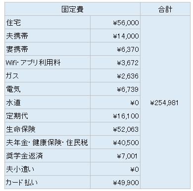 f:id:yasuka9981:20171003092122j:plain