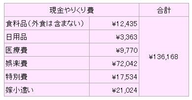 f:id:yasuka9981:20171003094106j:plain