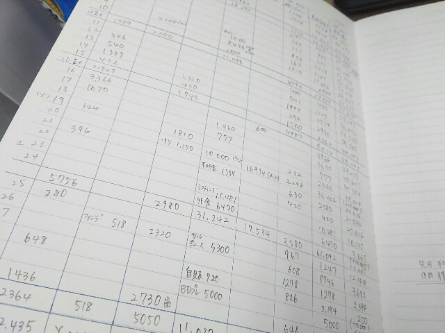 f:id:yasuka9981:20171003100847j:image