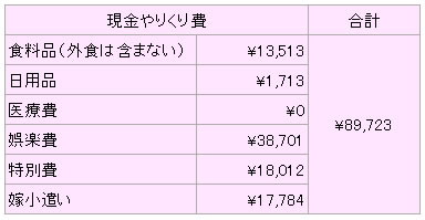 f:id:yasuka9981:20171110161423j:plain