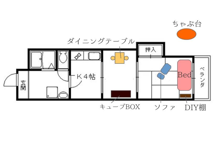 f:id:yasuka9981:20171130102351j:plain