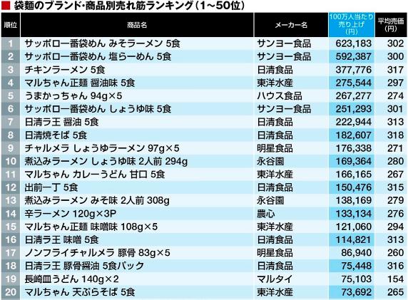 f:id:yasukazu01:20180316144518p:plain