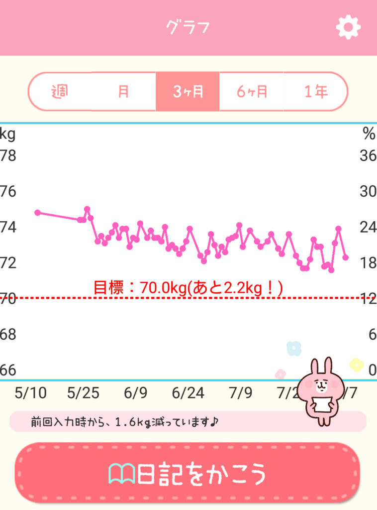 f:id:yasukazu01:20180807130856p:plain