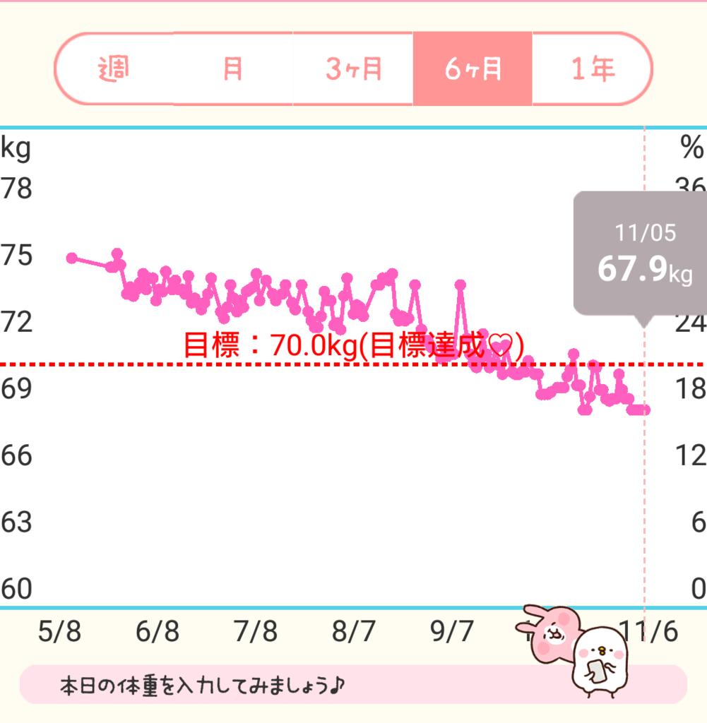 f:id:yasukazu01:20181118181811p:plain