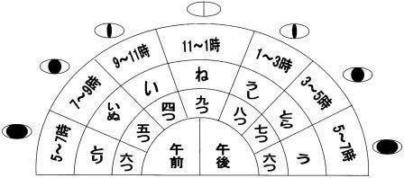 f:id:yasukazu01:20190327193050j:plain