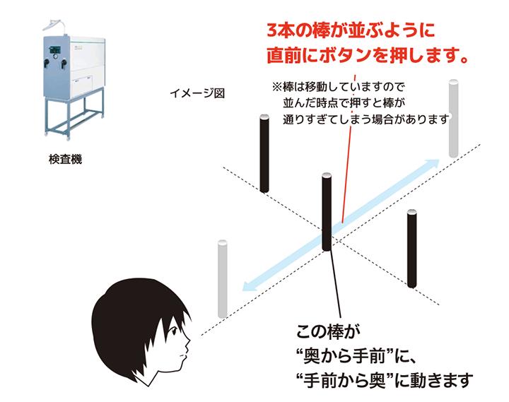 f:id:yasukazu01:20190724194130p:plain