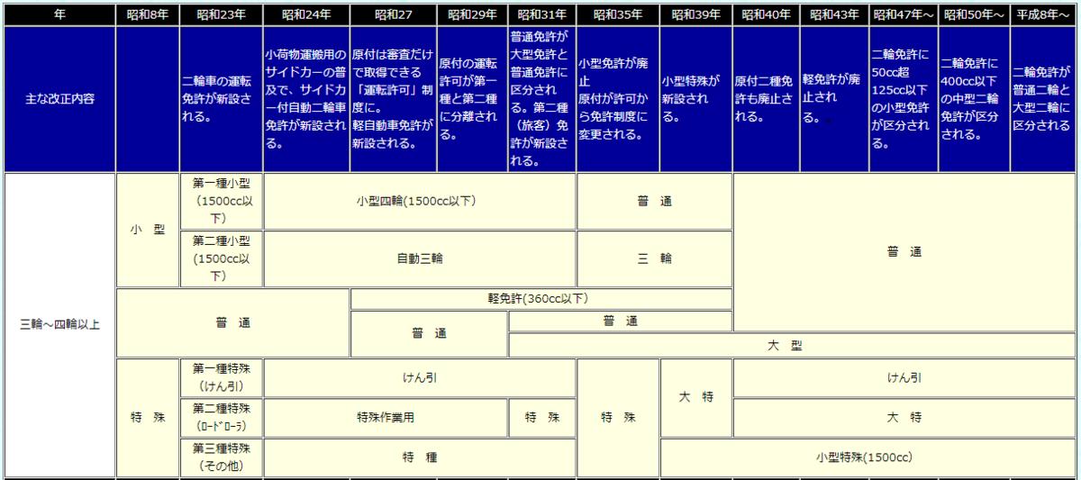 f:id:yasukazu01:20190726194500p:plain