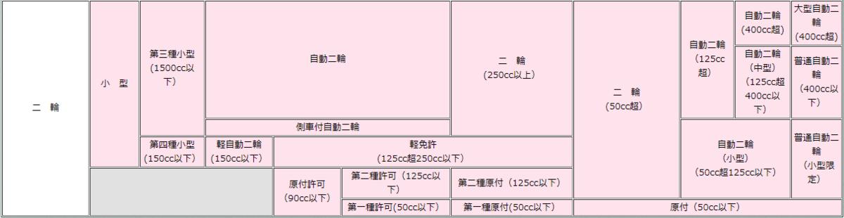 f:id:yasukazu01:20190726194627p:plain