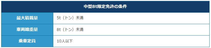 f:id:yasukazu01:20190726195307p:plain